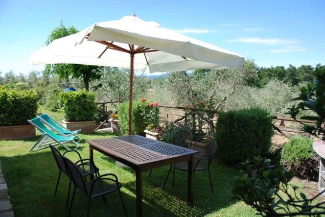 Privat have på Il Poderino. Billede er lånt af Vacanceselect